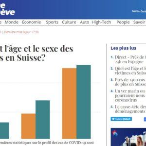 Comment la Tribune de Genève va couvrir la crise avec 1 journaliste sur 5 de moins
